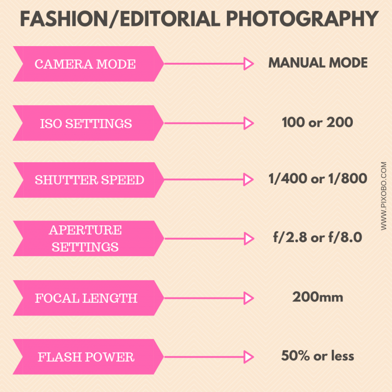 studio fashion photography