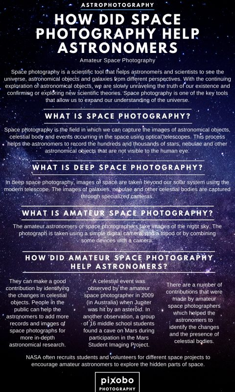 How Did Space Photography Help Astronomers__1