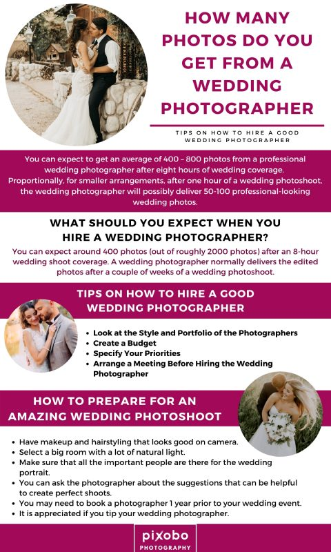 How Many Photos Do You Get From a Wedding Photographer_1