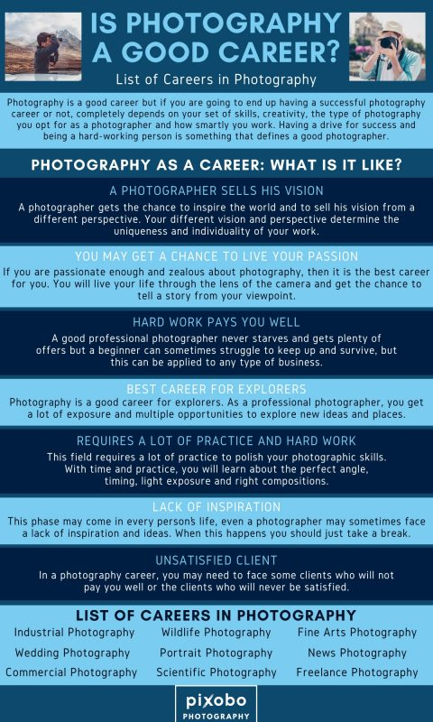 Is Photography a Good Career_11