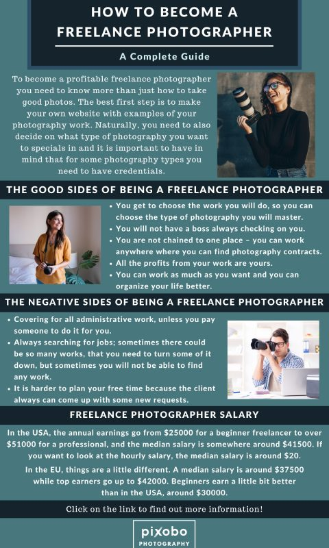 How To Become A Freelance Photographer_2